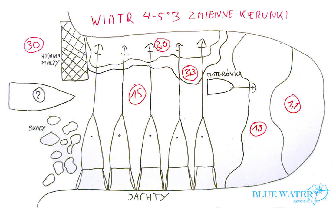 Kursy-zeglarskie-Skippers-Hell-Week-Blue-Water-Club-brain-storming-kotwiczenie1big